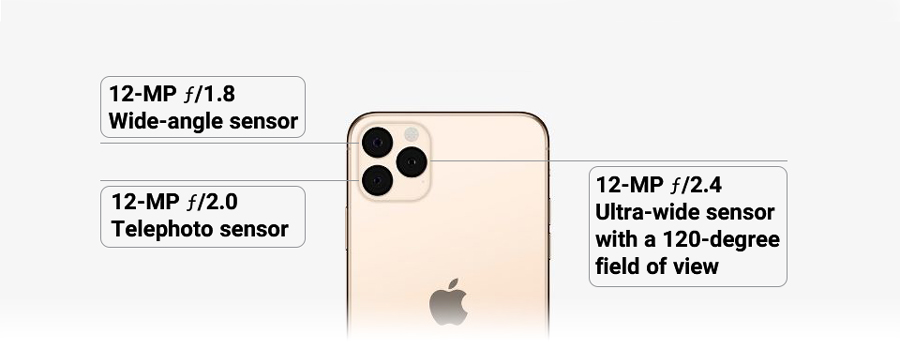گوشی موبایل اپل آیفون 11 پرو Apple iphone 11 pro